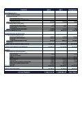 Bilancio Consuntivo 2012 - CSV Marche - Page 3