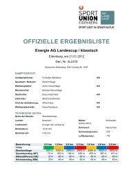 Ergebnisliste Energie AG Landescup klassisch - Sportunion ...