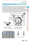 LM Guide THK - Industrial Technologies - Page 5