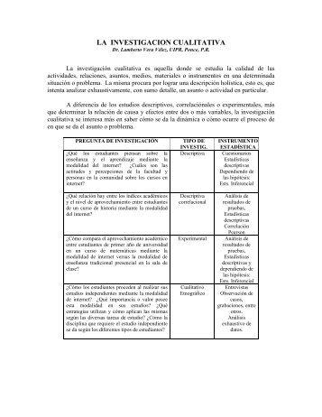 Velez-Vera: Investigación cualitativa - Facultad de Trabajo Social