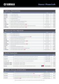Cennik_Yamaha_detal_14_07_2010 - AUDIO KLAN - Page 3