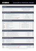 Cennik_Yamaha_detal_14_07_2010 - AUDIO KLAN - Page 4