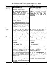 Chart: Workplace Violence and Harassment Prevention Legislation