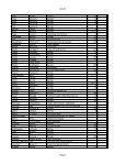 Sheet1 SCHOHARIE COUNTY NEW YORK 1872-3 DIRECTORY ... - Page 4