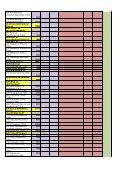 LIITE 2 Hallituksen esitys tulo- ja menoarvioksi vuodelle 2013 - Page 2
