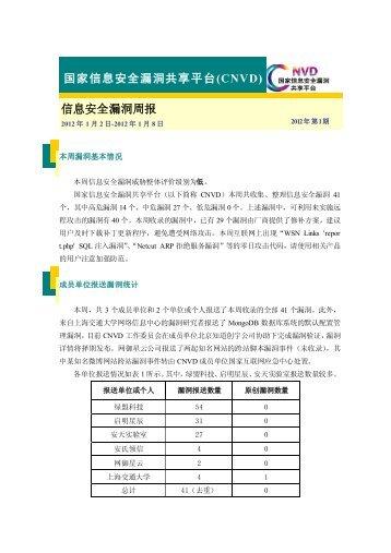 (CNVD)周报-2012年第1期 - 国家互联网应急中心