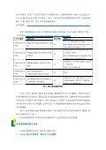 (CNVD)周报-2012年第1期 - 国家互联网应急中心 - Page 4