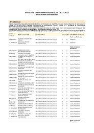 PROGRAMMA ERASMUS AA 2011-2012 Elenco delle destinazioni ...
