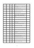 Korvatut ja perutut KH-ohjekortit, alkaen 1983 - Page 2