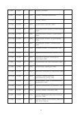 Korvatut ja perutut KH-ohjekortit, alkaen 1983 - Page 5