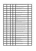 Korvatut ja perutut KH-ohjekortit, alkaen 1983 - Page 7