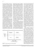 Doppler - Ecocardiografia na Hipertensão Arterial sistêmica - Page 3