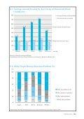 Economic Status - Page 3