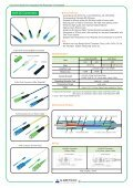 Splice on Connectors - Opticus - Page 4