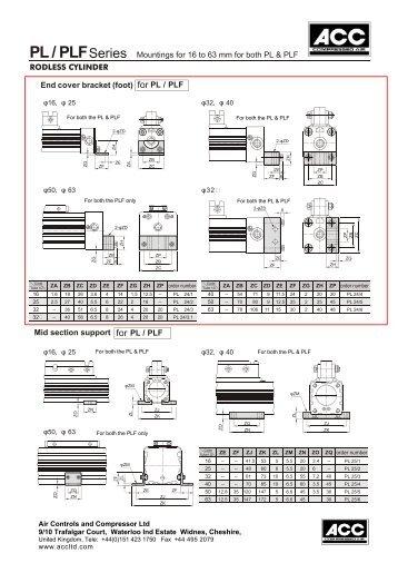 ACC Rodless Brackets - Air controls and compressors ltd
