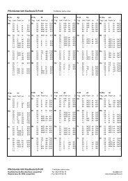 Fächerverzeichnis für kaufmännische Angestellte