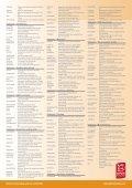 Module List - Page 2