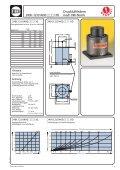 Druckluftfedern nach VW-Norm - Produkte24.com - Page 5