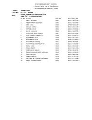 FPSC RECRUITMENT SYSTEM :: Center-Wise List of Candidates ...