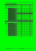 Date tehnice - Prodimar - Page 4