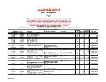Product Bulletin April 2011 U.S. - Luber-finer