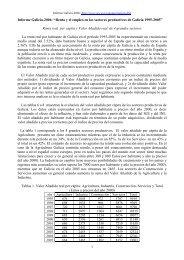Renta y el empleo en los sectores productivos de Galicia 1995-2005