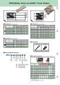 WRXWendeplatten Walzenstirnfräser20 - MAS Tools & Engineering - Seite 4
