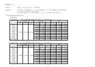 2 投票について - 静岡市