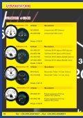Strumentazione - Maxi Car Racing - Page 2