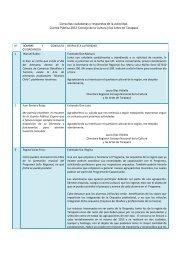 Respuestas a consultas (pdf) - Consejo de la Cultura y las Artes
