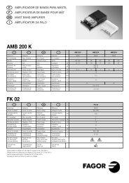 AMB 200 K FK 02 - Fagor Electrónica