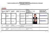 ELENCO DEI CANDIDATI (ELEZIONI 2013/2017) - Ordine degli ...