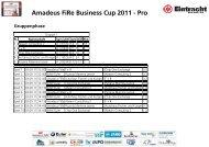 Amadeus FiRe Business Cup 2011 - Pro