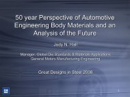 50 year Perspective of Automotive Engineering Body Materials and ...