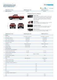 2009 B-Series Truck - Mazda