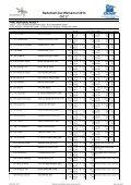 Final Result - Rechenstelle - Page 2