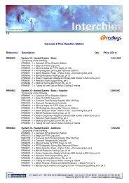Radleys Carousel 6 Plus Allemagne 2011 - Interchim