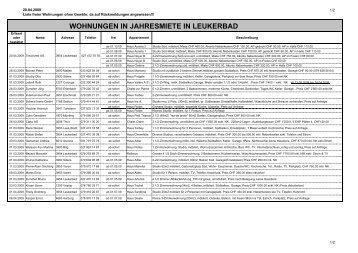 WOHNUNGEN IN JAHRESMIETE IN LEUKERBAD