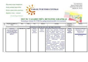 2013 m. vasario mėnesio renginiai - Zarasų švietimo centras