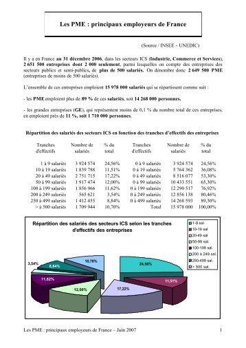 Les PME - CGPME Paris Ile de France