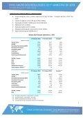 Final Divulgação dos Resultados do 1º Semestre 2013 - Portucel - Page 2
