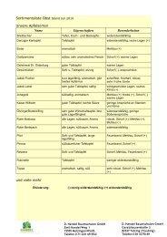 Sortimentsliste Obst Stand Juli 2010 Unsere Apfelsorten Name ...