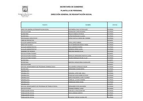 secretaría de gobierno plantilla de personal dirección general de ...