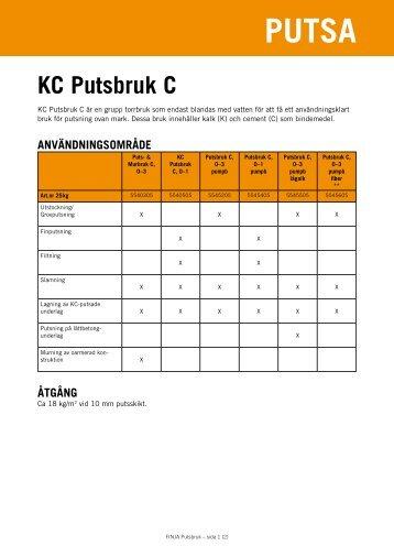 KC Putsbruk C - Finja