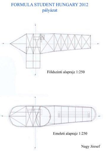 Nagy József - Formula Student Hungary