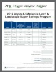 ALO-196 SuperSave LAWN SS.indd - WinField - Page 2