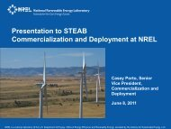Presentation to STEAB Commercialization and Deployment at NREL