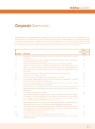 Corporate Governance - Mewah Group
