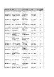 Waiting list of applicants for Kailash Manasarovar Yatra 2013