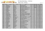 GF Alberobello-Murge 15-05-2011 Medio Fondo (98 ... - Tempogara.iT